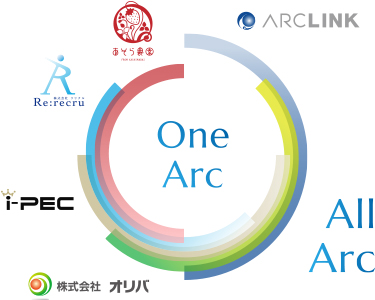 All Arc  & One Arc