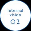 Internal vision 02